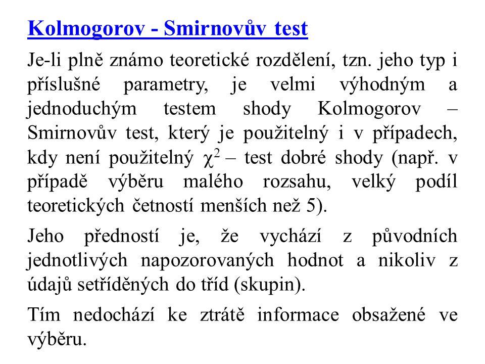 Kolmogorov - Smirnovův test