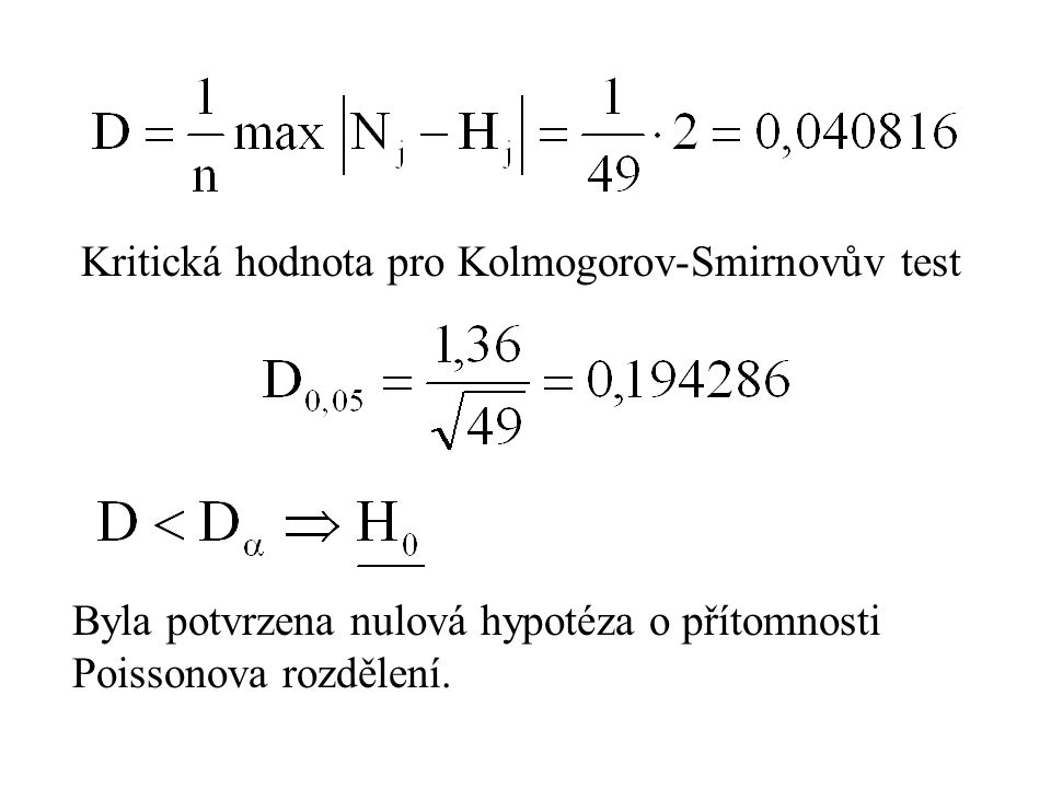 Kritická hodnota pro Kolmogorov-Smirnovův test