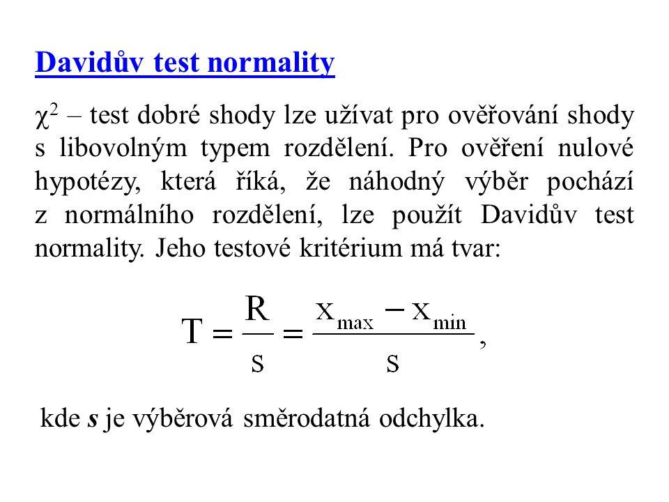 Davidův test normality