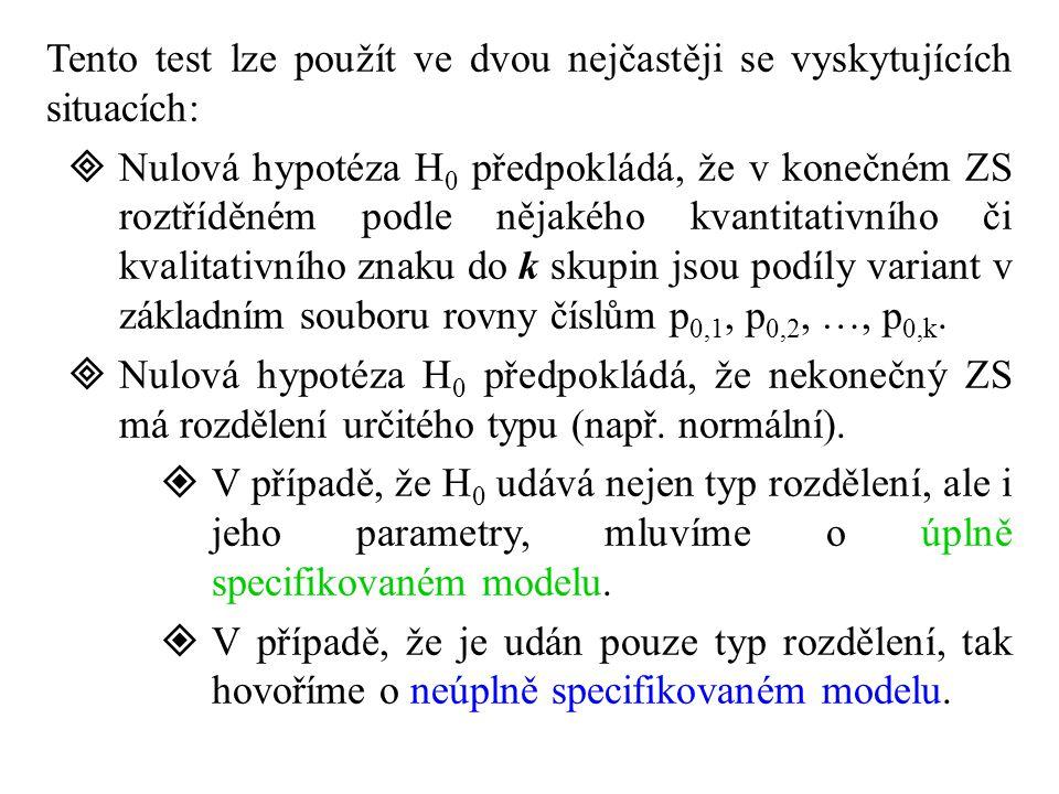 Tento test lze použít ve dvou nejčastěji se vyskytujících situacích: