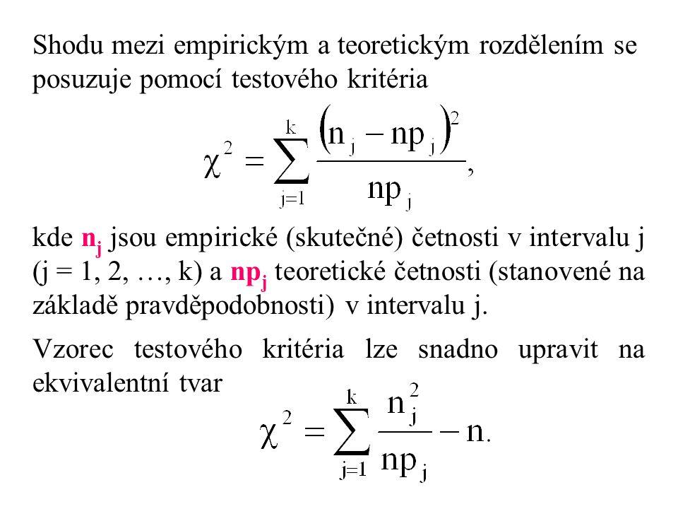 Shodu mezi empirickým a teoretickým rozdělením se posuzuje pomocí testového kritéria