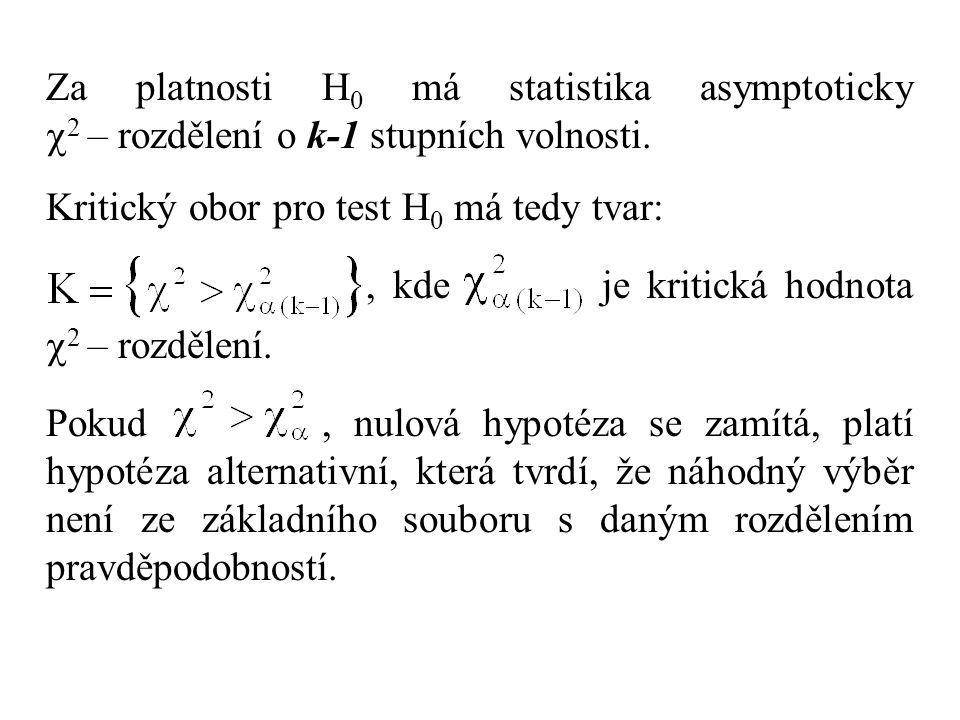 Za platnosti H0 má statistika asymptoticky 2 – rozdělení o k-1 stupních volnosti.