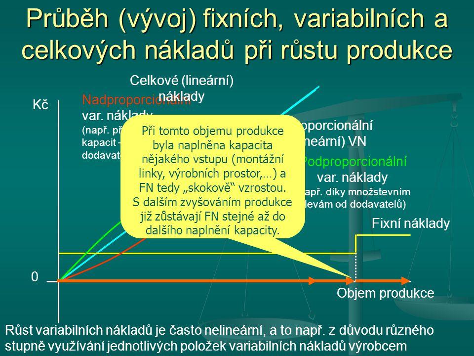 Průběh (vývoj) fixních, variabilních a celkových nákladů při růstu produkce