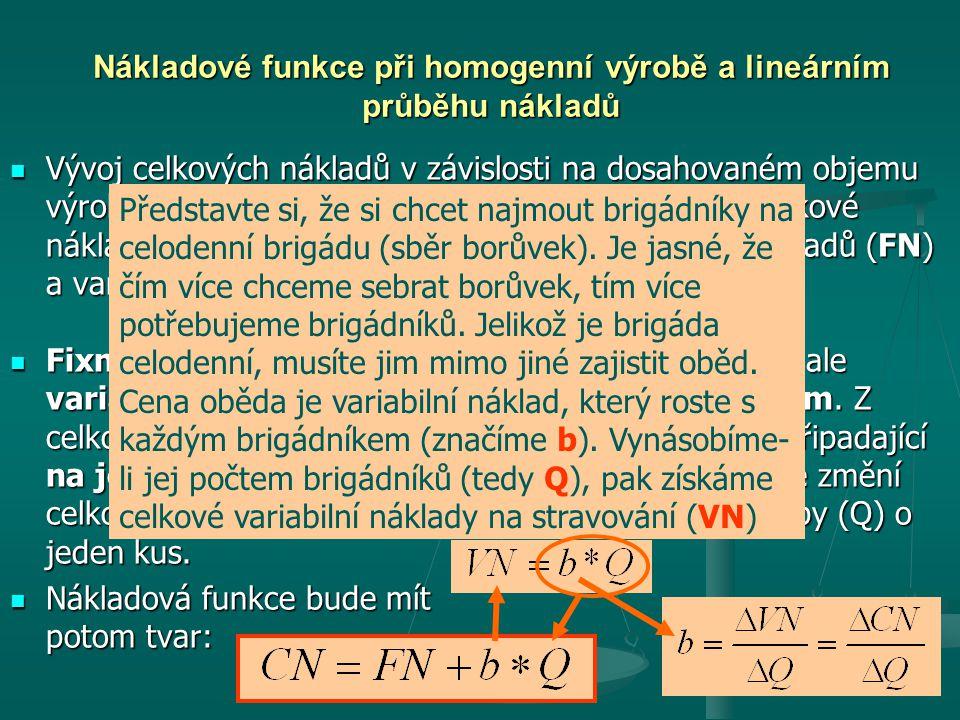 Nákladové funkce při homogenní výrobě a lineárním průběhu nákladů