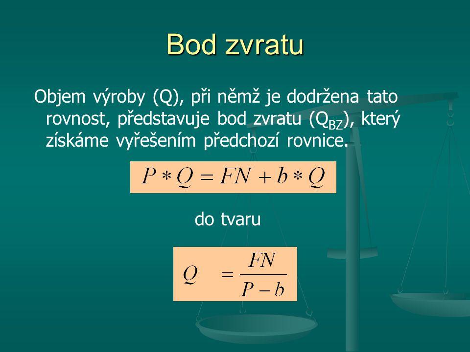 Bod zvratu Objem výroby (Q), při němž je dodržena tato rovnost, představuje bod zvratu (QBZ), který získáme vyřešením předchozí rovnice.