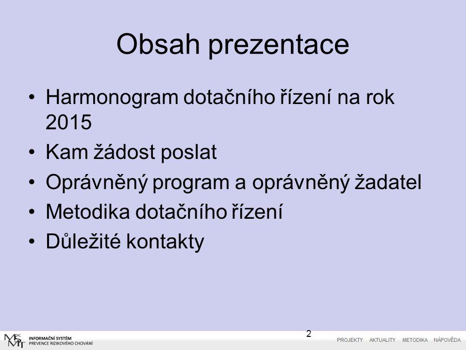 Obsah prezentace Harmonogram dotačního řízení na rok 2015