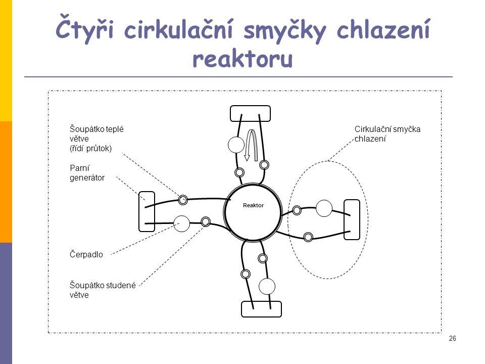 Čtyři cirkulační smyčky chlazení reaktoru