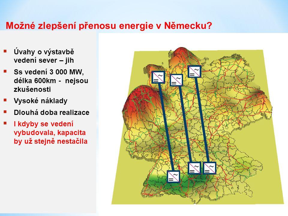 Možné zlepšení přenosu energie v Německu