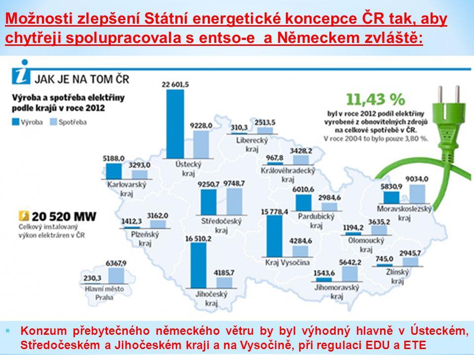 Možnosti zlepšení Státní energetické koncepce ČR tak, aby chytřeji spolupracovala s entso-e a Německem zvláště: