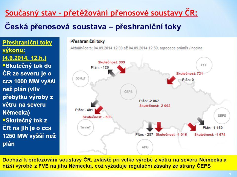 Česká přenosová soustava – přeshraniční toky