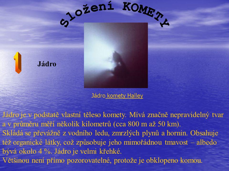 Složení KOMETY 1. Jádro. Jádro komety Halley.