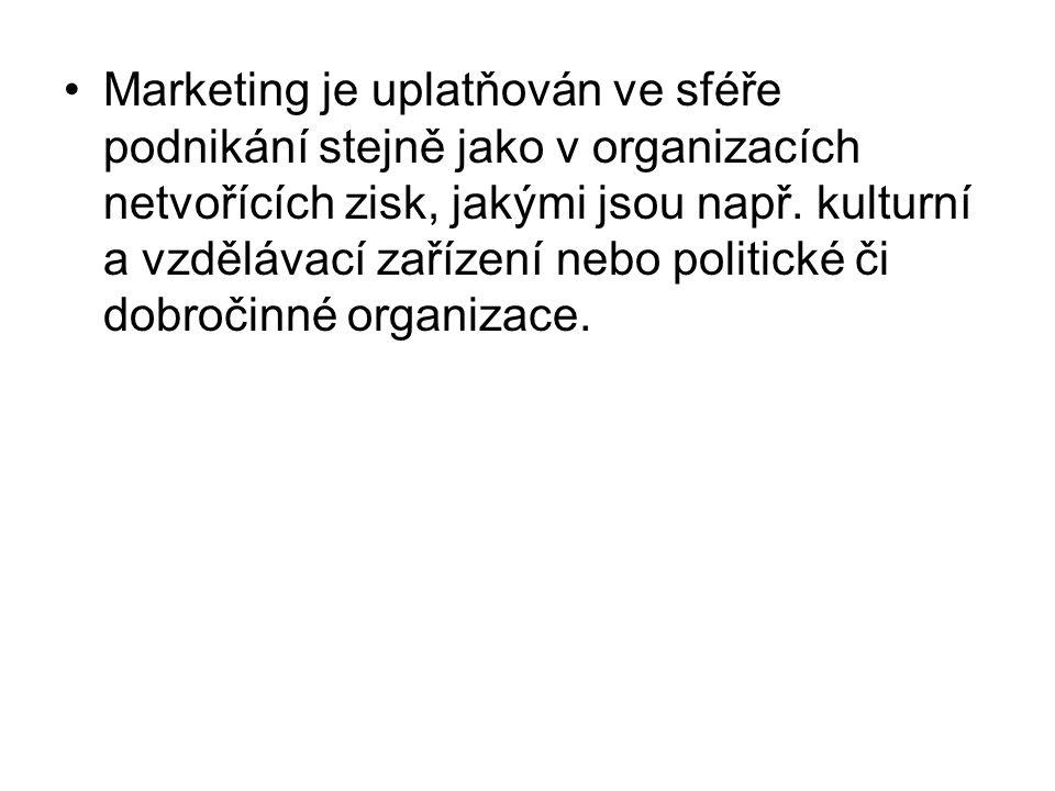 Marketing je uplatňován ve sféře podnikání stejně jako v organizacích netvořících zisk, jakými jsou např.