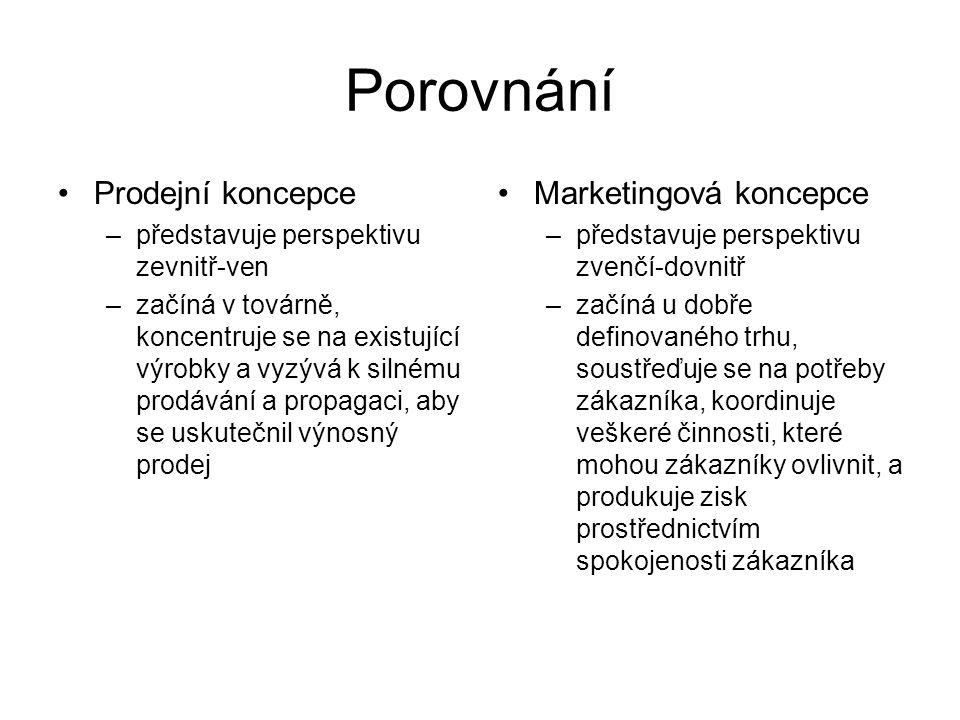 Porovnání Prodejní koncepce Marketingová koncepce