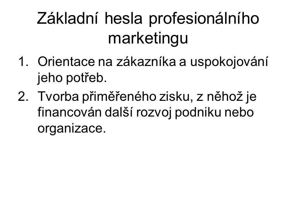 Základní hesla profesionálního marketingu