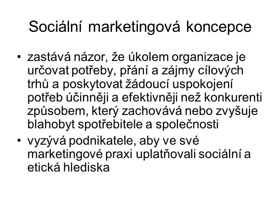 Sociální marketingová koncepce