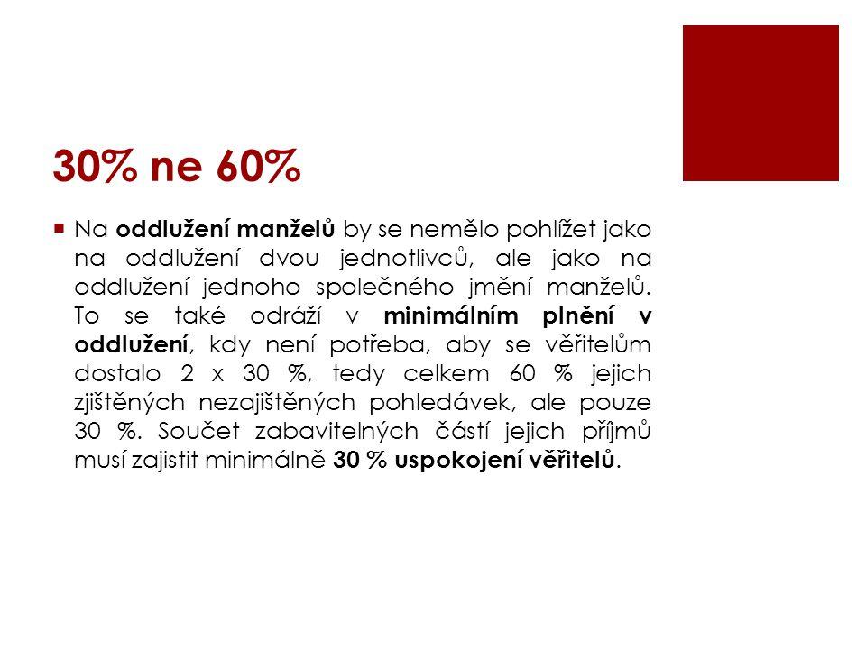 30% ne 60%