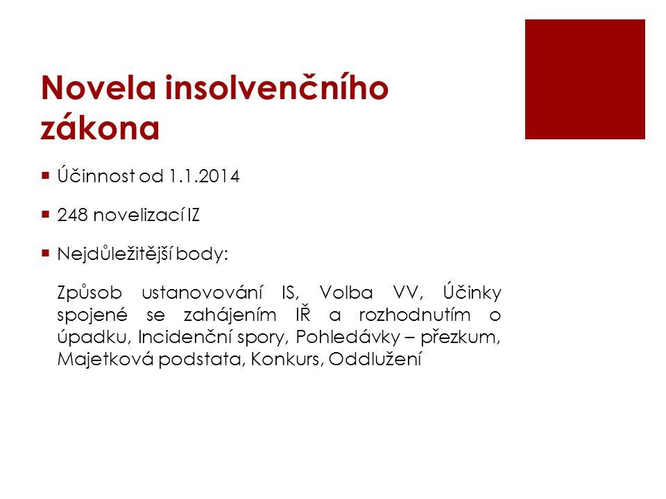 Novela insolvenčního zákona