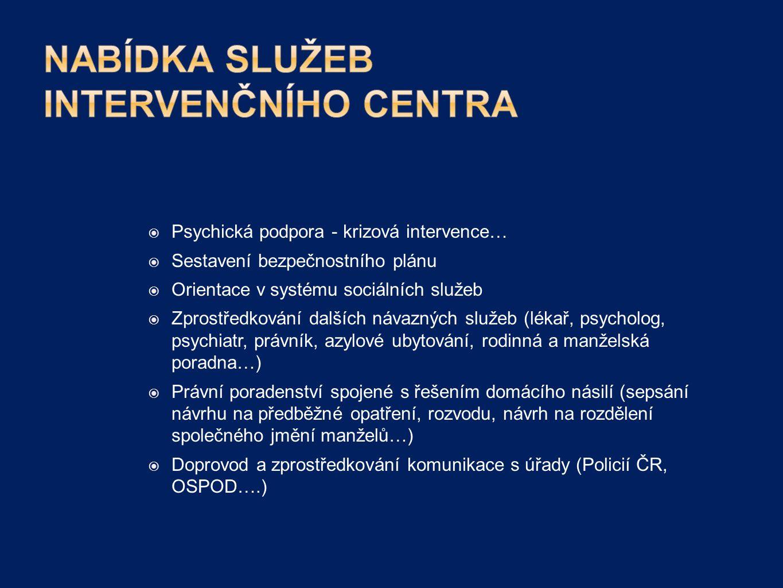 Nabídka služeb Intervenčního centra