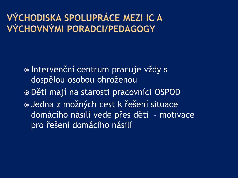 Východiska spolupráce mezi IC a výchovnými poradci/pedagogy