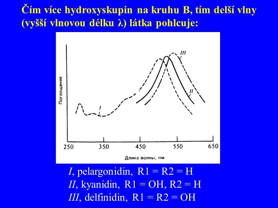 Čím více hydroxyskupin na kruhu B, tím delší vlny (vyšší vlnovou délku λ) látka pohlcuje: