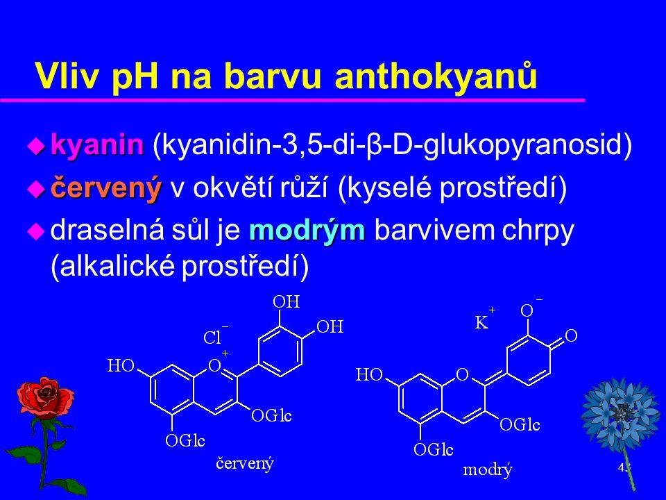 Vliv pH na barvu anthokyanů