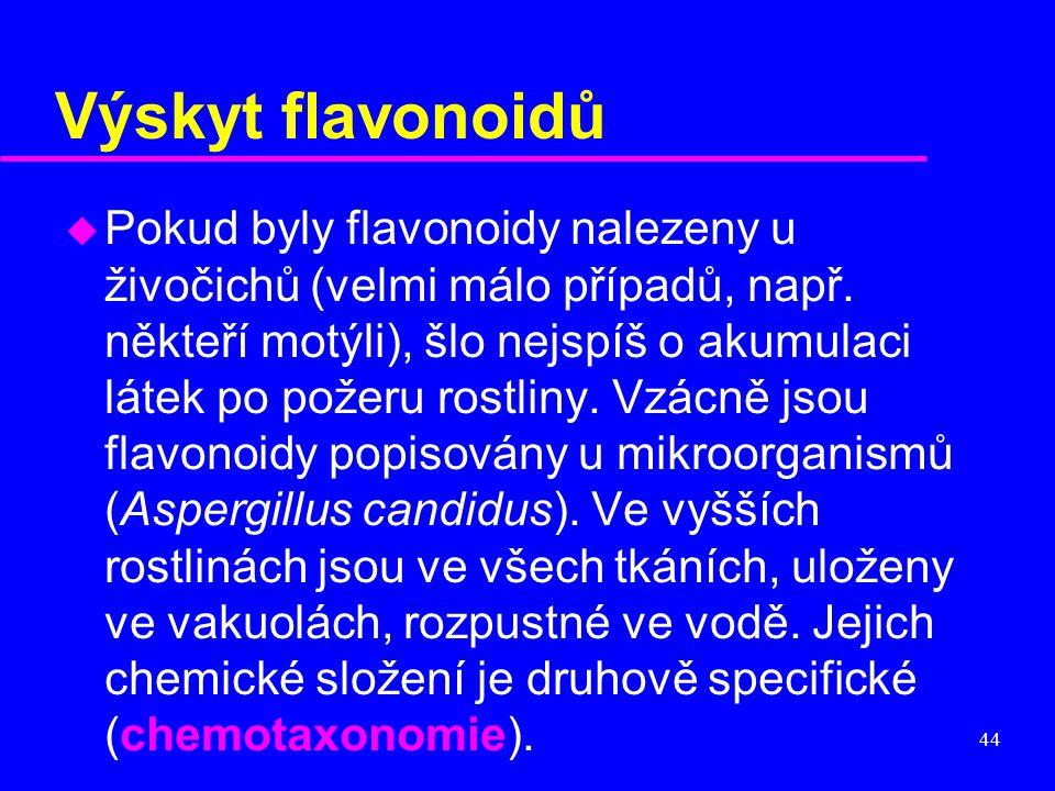 Výskyt flavonoidů