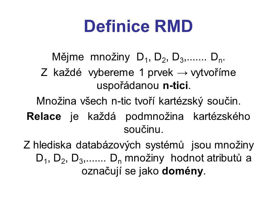 Definice RMD Mějme množiny D1, D2, D3,....... Dn.