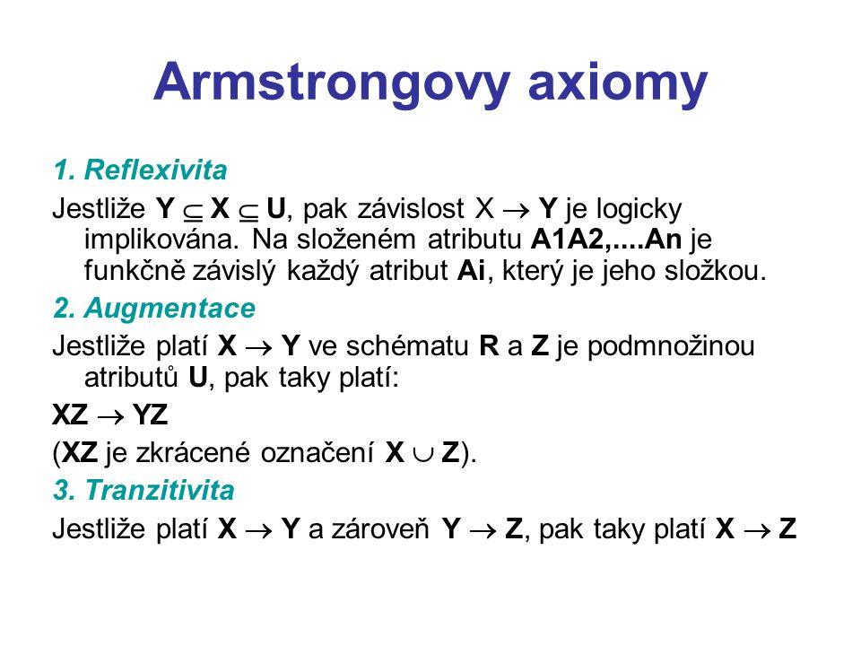 Armstrongovy axiomy 1. Reflexivita