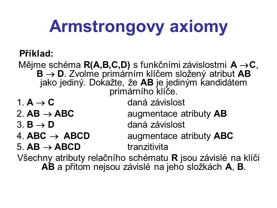 Armstrongovy axiomy Příklad: