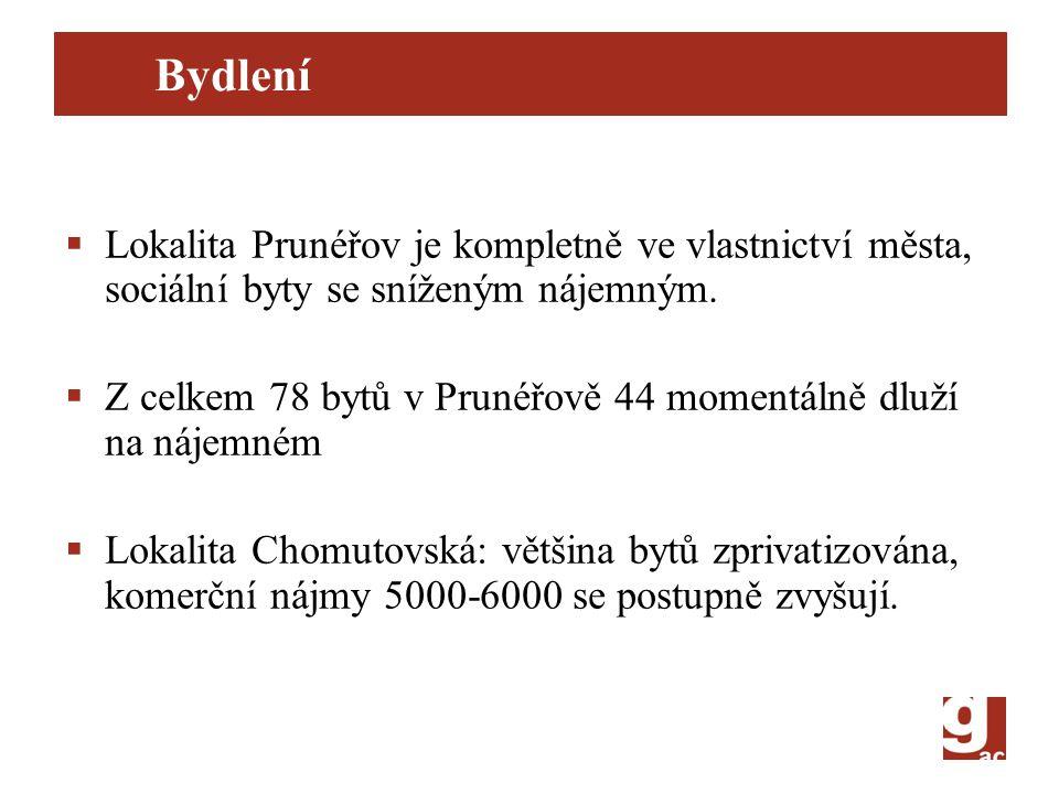 Bydlení Lokalita Prunéřov je kompletně ve vlastnictví města, sociální byty se sníženým nájemným.
