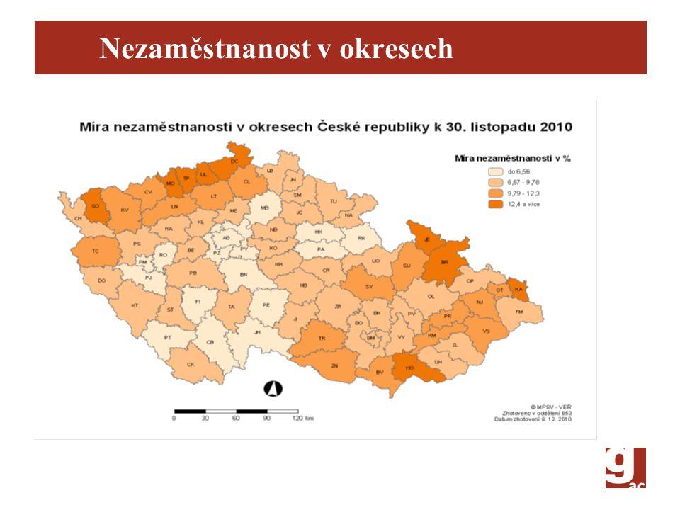 Nezaměstnanost v okresech