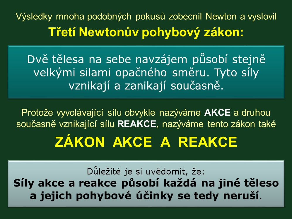 Třetí Newtonův pohybový zákon: