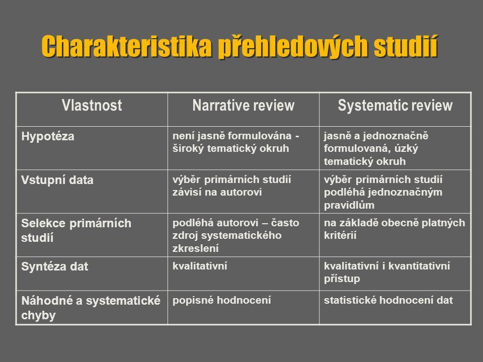 Charakteristika přehledových studií
