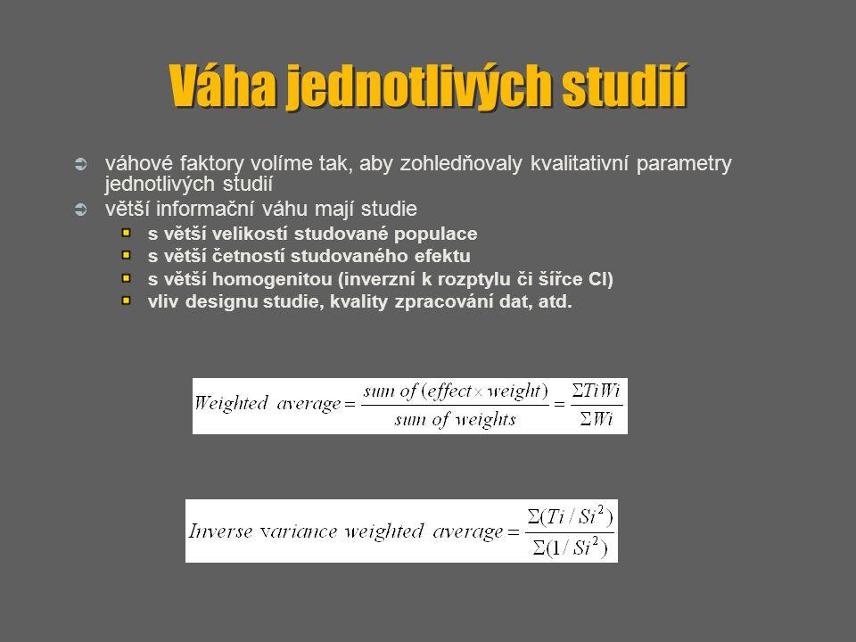 Váha jednotlivých studií