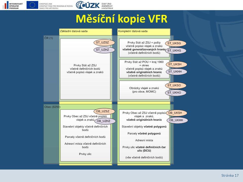 Měsíční kopie VFR