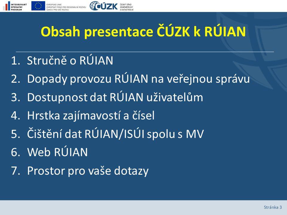 Obsah presentace ČÚZK k RÚIAN