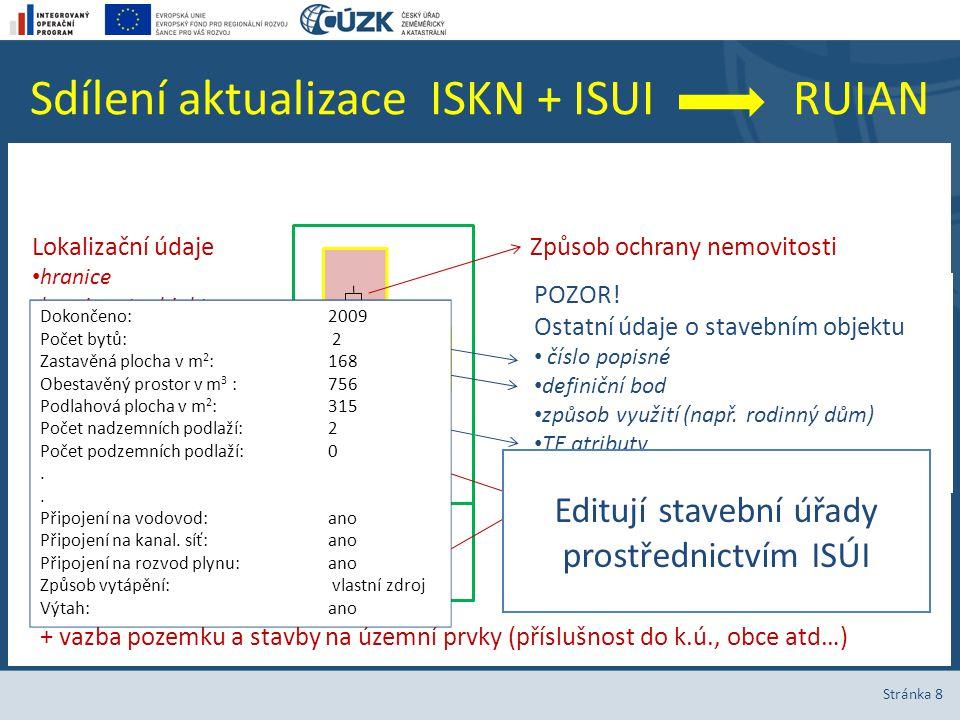 Sdílení aktualizace ISKN + ISUI RUIAN