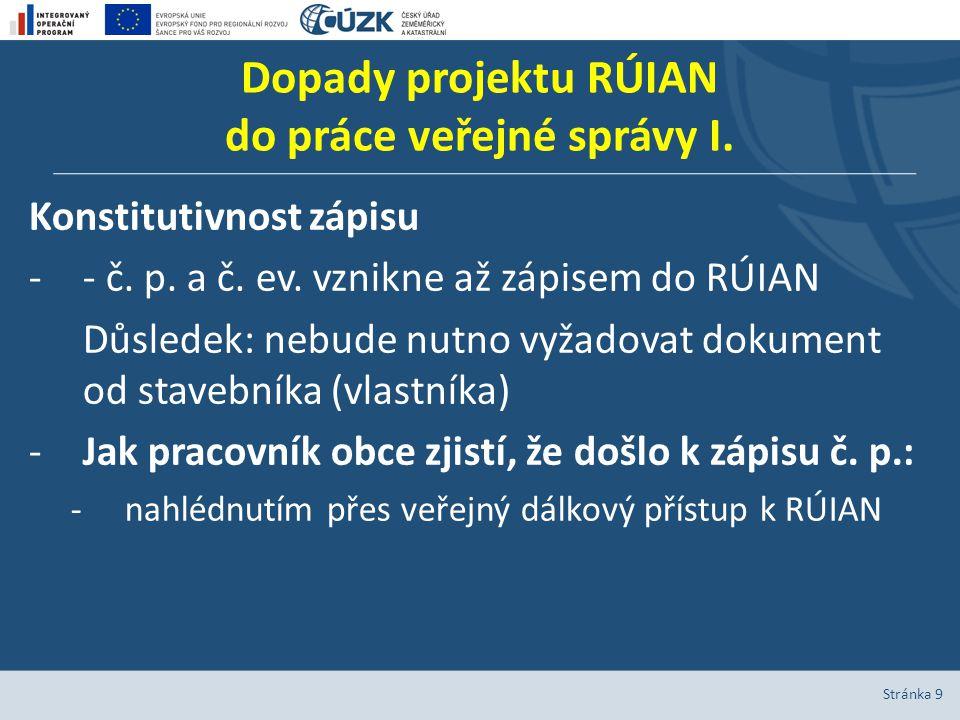 Dopady projektu RÚIAN do práce veřejné správy I.