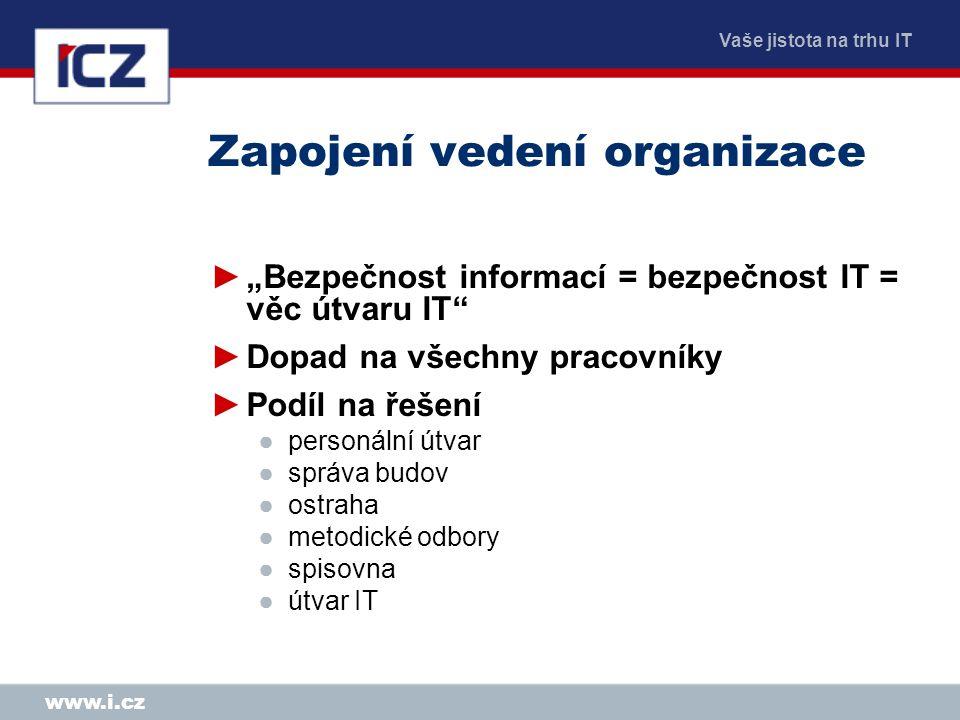 Zapojení vedení organizace