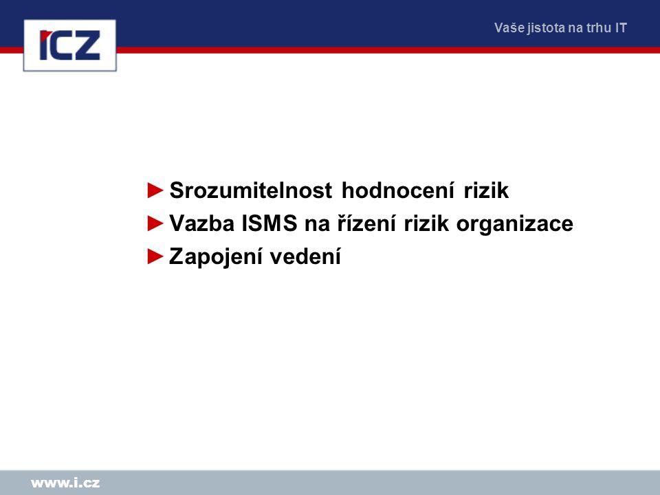 Srozumitelnost hodnocení rizik Vazba ISMS na řízení rizik organizace