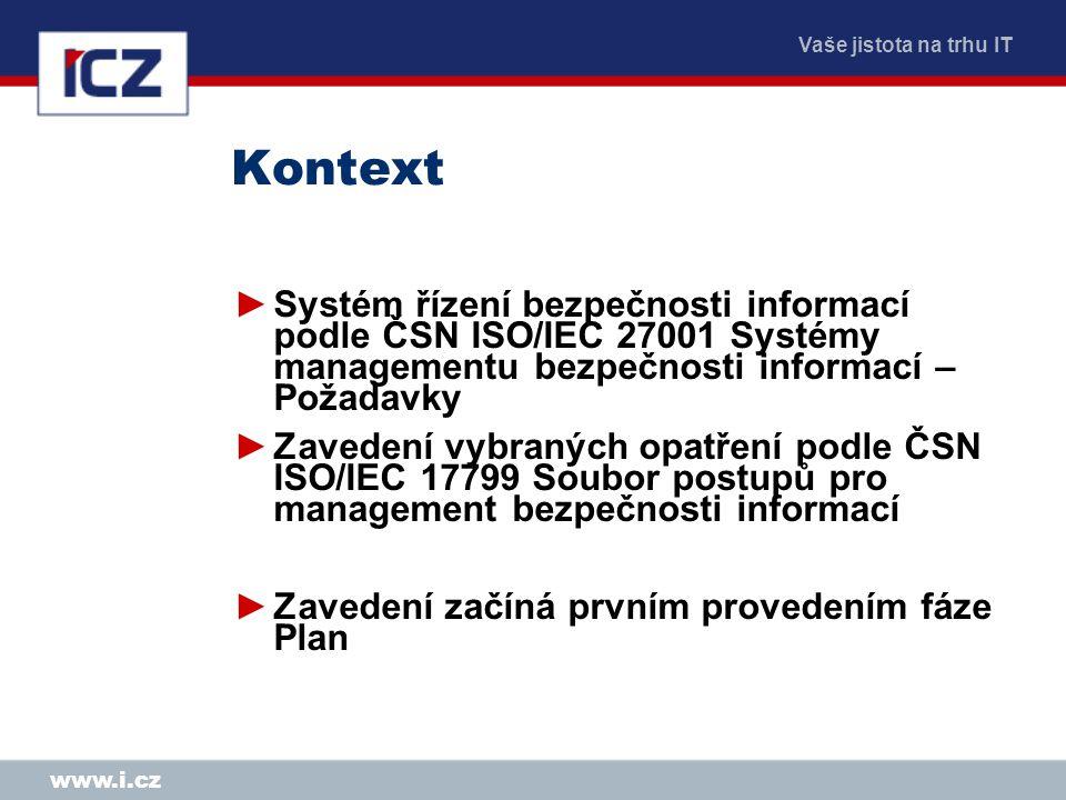 Kontext Systém řízení bezpečnosti informací podle ČSN ISO/IEC 27001 Systémy managementu bezpečnosti informací – Požadavky.