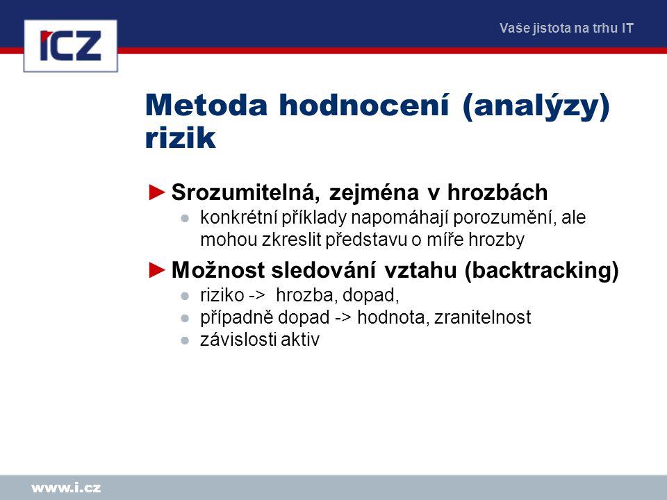 Metoda hodnocení (analýzy) rizik