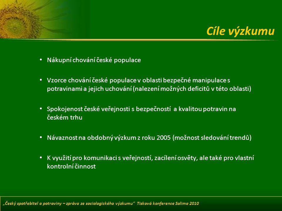 Cíle výzkumu Nákupní chování české populace