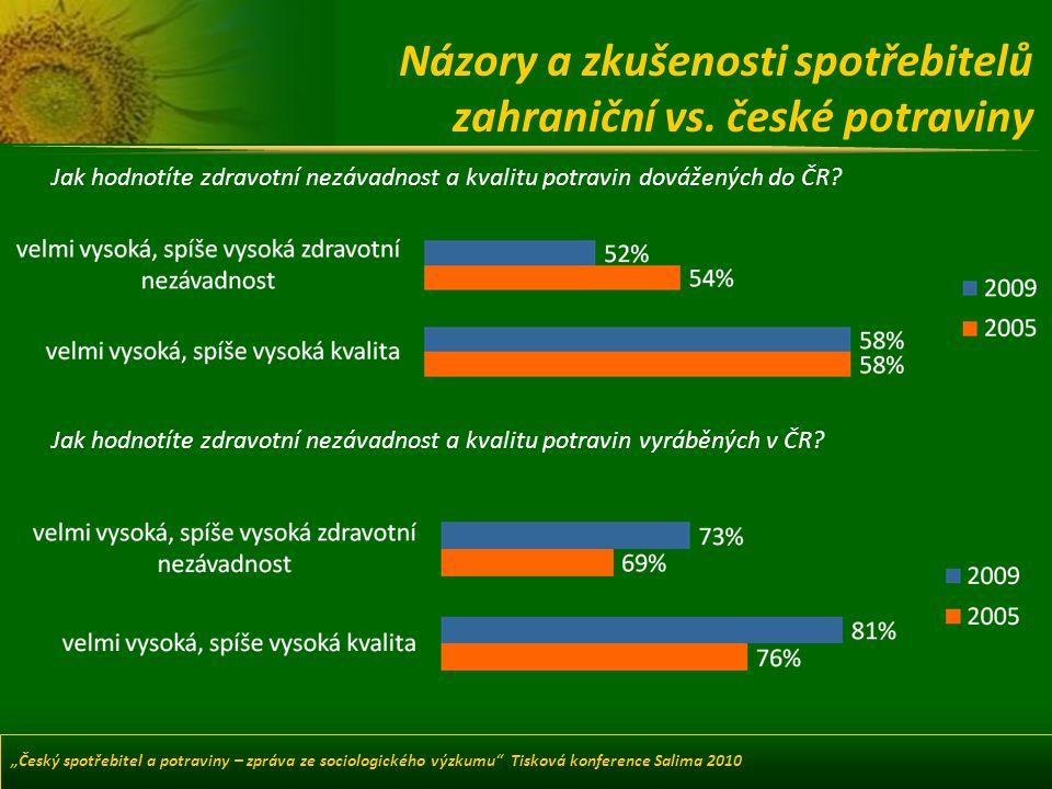 Názory a zkušenosti spotřebitelů zahraniční vs. české potraviny