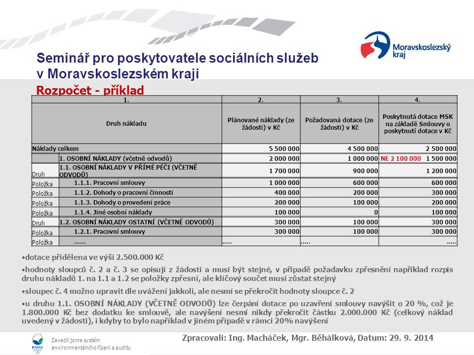 Rozpočet - příklad 1. 2. 3. 4. Druh nákladu. Plánované náklady (ze žádosti) v Kč. Požadovaná dotace (ze žádosti) v Kč.
