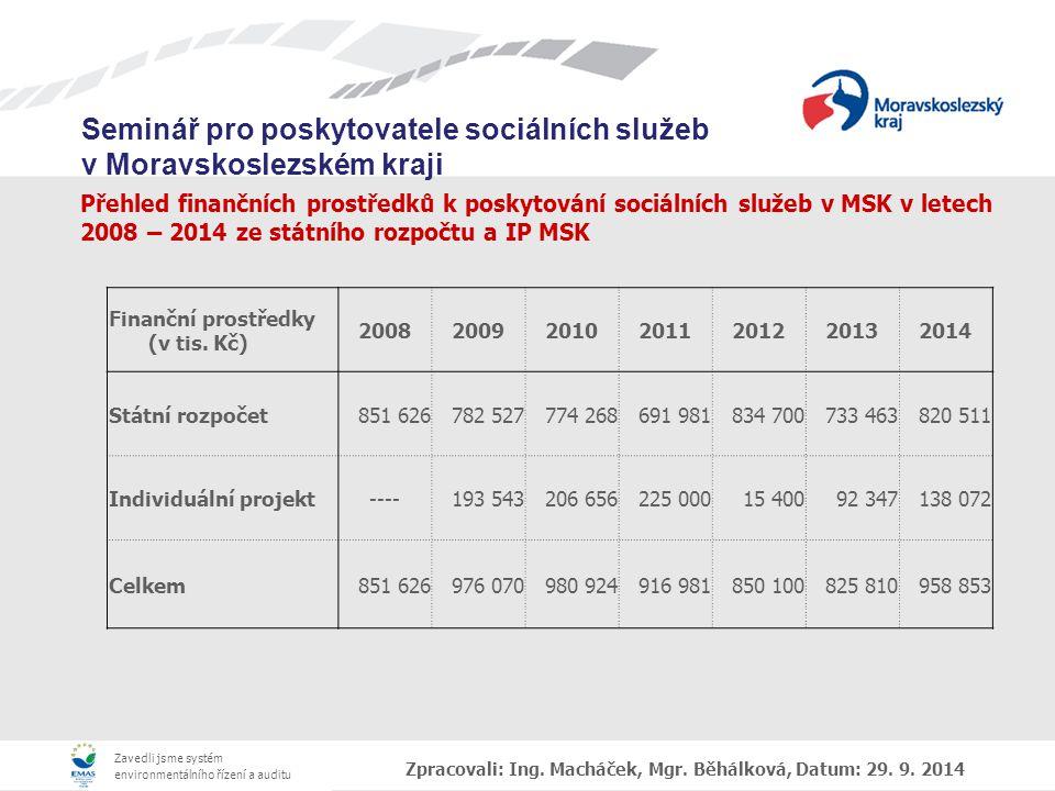Přehled finančních prostředků k poskytování sociálních služeb v MSK v letech 2008 – 2014 ze státního rozpočtu a IP MSK