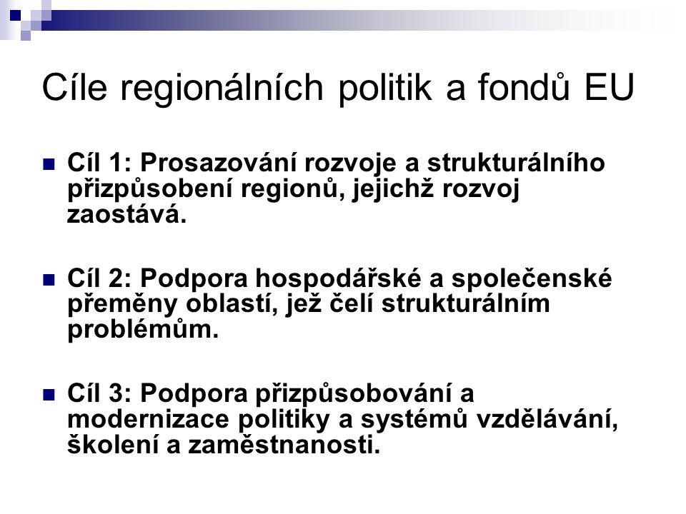 Cíle regionálních politik a fondů EU