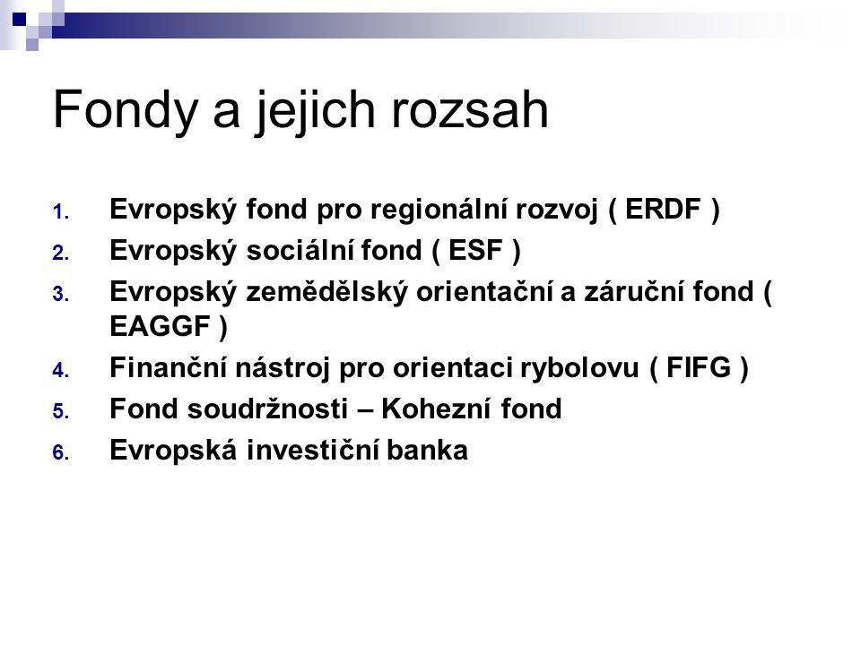 Fondy a jejich rozsah Evropský fond pro regionální rozvoj ( ERDF )