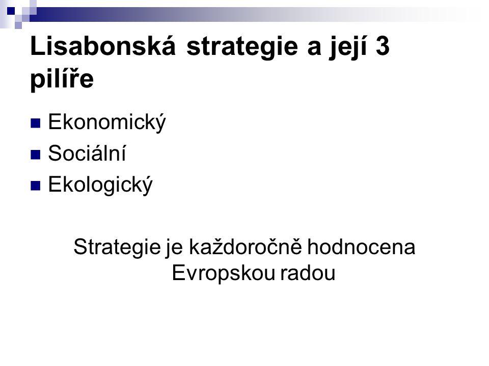 Lisabonská strategie a její 3 pilíře