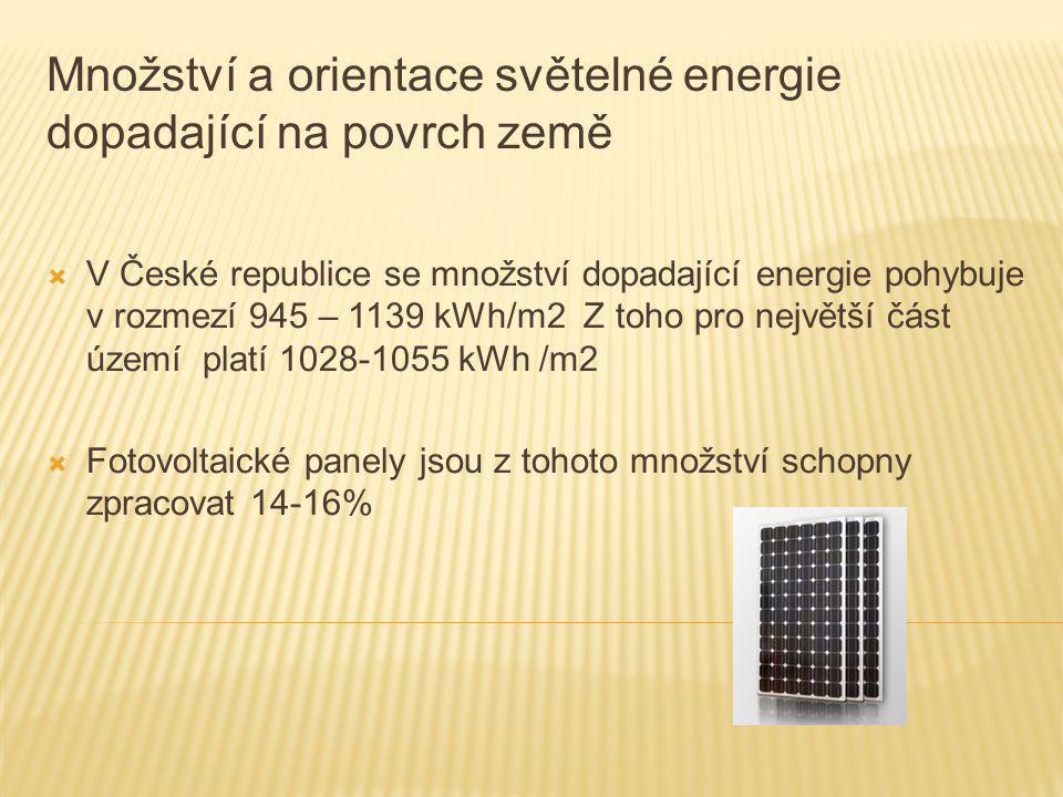 Množství a orientace světelné energie dopadající na povrch země
